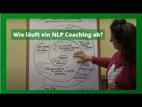 Wie läuft ein NLP Coaching ab?